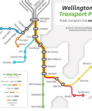 greens_transport_plan